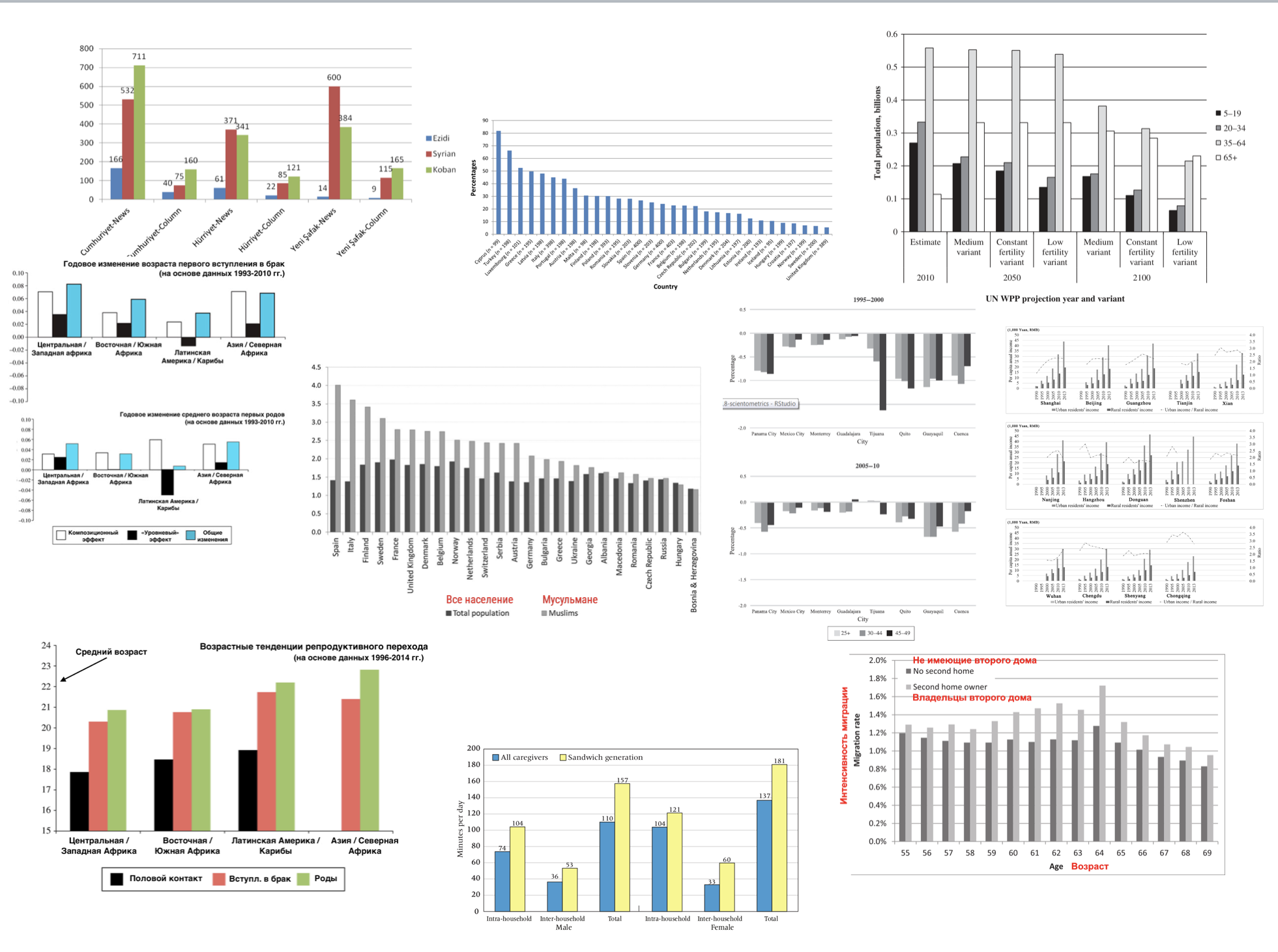 Dotplot – the single most useful yet largely neglected dataviz type
